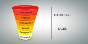 products marketing
